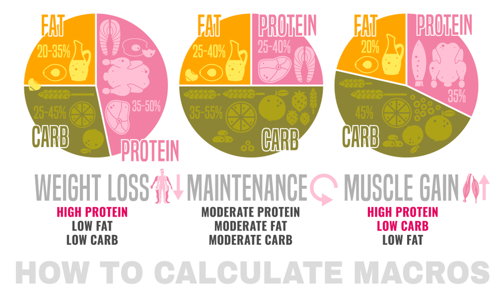 The Ketogenic Diet: A Detailed Beginner's Guide 2